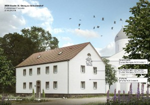 Das Projekt der Fassade